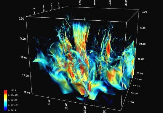 مدلی بر پایه مگنتوهیدرودینامیک از ساختار رشتهای در نزدیکی سطح خورشید. حق تصویر: رابرت استین، دانشگاه ایالت میشیگان؛ تیم سندستورم، NASA/Ames