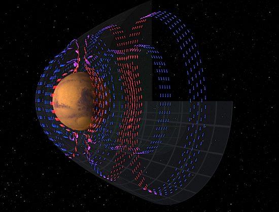 حلقههای بستهای از جریانهای الکتریکی (بردارهای قرمز و آبی رنگ) که بهطور منظم اطراف مریخ وجود دارند. ساختارهایی به شکل حلقههای دوتایی که بهطور پیوسته هر دو نیمهی روشن و تاریک سیارهی مریخ را احاطه کردهاند. عکس از NASA/Goddard/MAVEN/Colorado University, Boulder/SVS/Cindy Starr