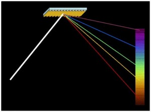 diffraction-grating-spectrograph-NASA-JPL-550x408