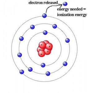 ionization-image