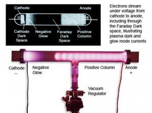 plasma_discharge_tube_480x357